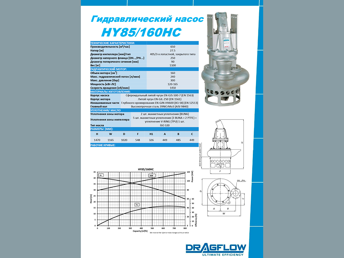 Дноуглубительный грунтовый шламовый насос DRAGFLOW HY85/160HC
