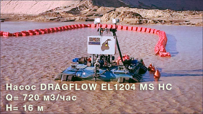 Насос DRAGFLOW EL1204 MS HC