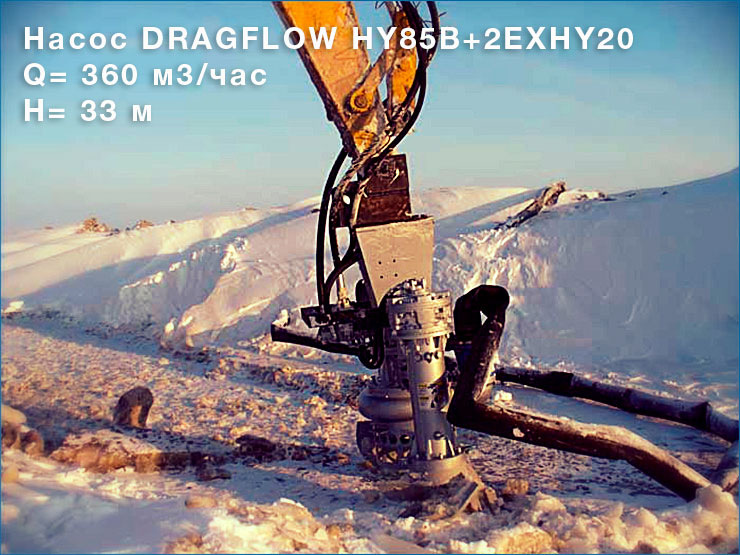 Насос DRAGFLOW HY85B + 2EXHY20