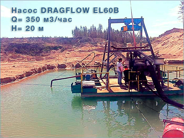 Насос DRAGFLOW EL60B