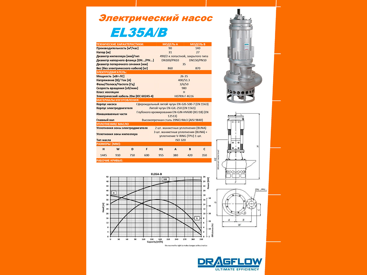 Грунтовый шламовый насос DRAGFLOW EL35B c электроприводом