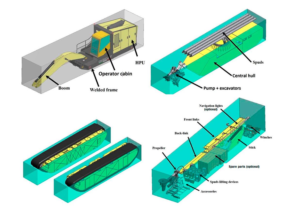 Земснаряд серии DRAGFLOW DRM. Параметры упаковочного листа
